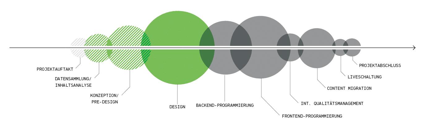 Bildschirmfoto-2016-05-25-um-19.05.25 Webdesign Darmstadt