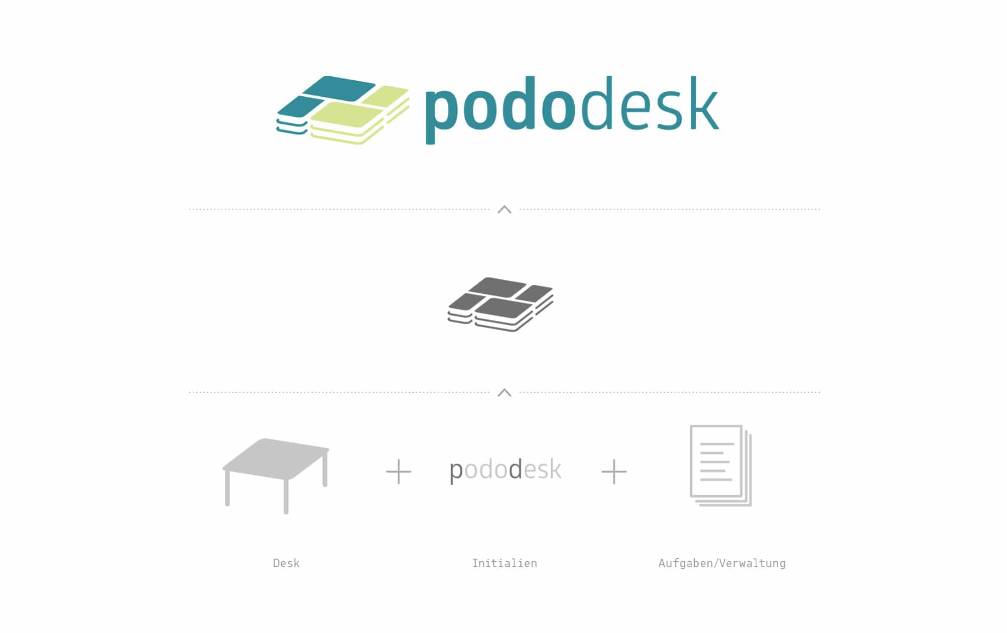 360VIER_Pododesk_Slider_Corporate_Logodesign-2 pododesk