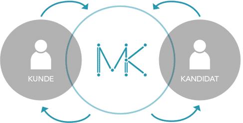 MAK_03_0003_Referenz-einzeln_Kölsch_17 Michael Kölsch Unternehmensberatung