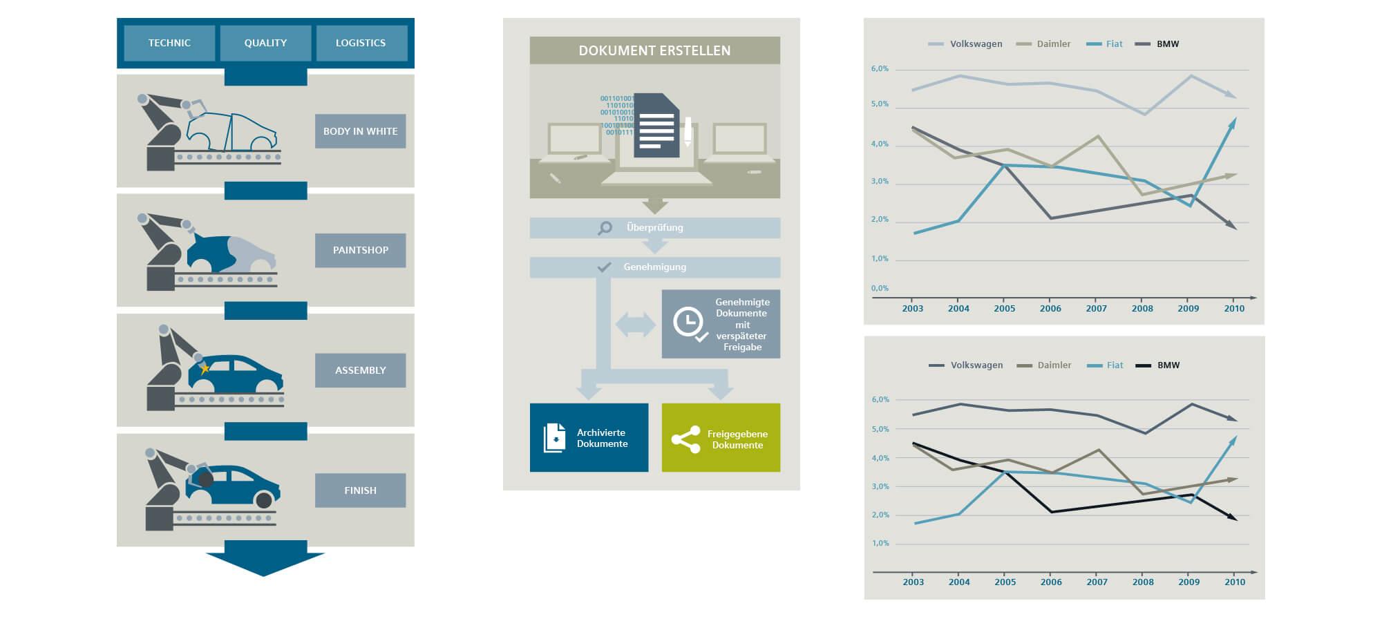 360VIER_Siemens_Case-Study_Graphics_0002_charts Siemens Industry Software GmbH