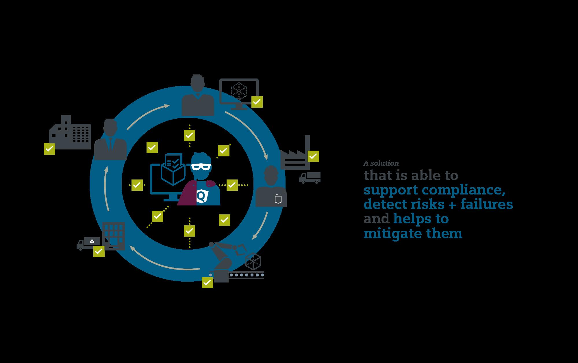 360VIER_Siemens_Case-Study_Slider-Illustration_0004 Siemens Industry Software GmbH