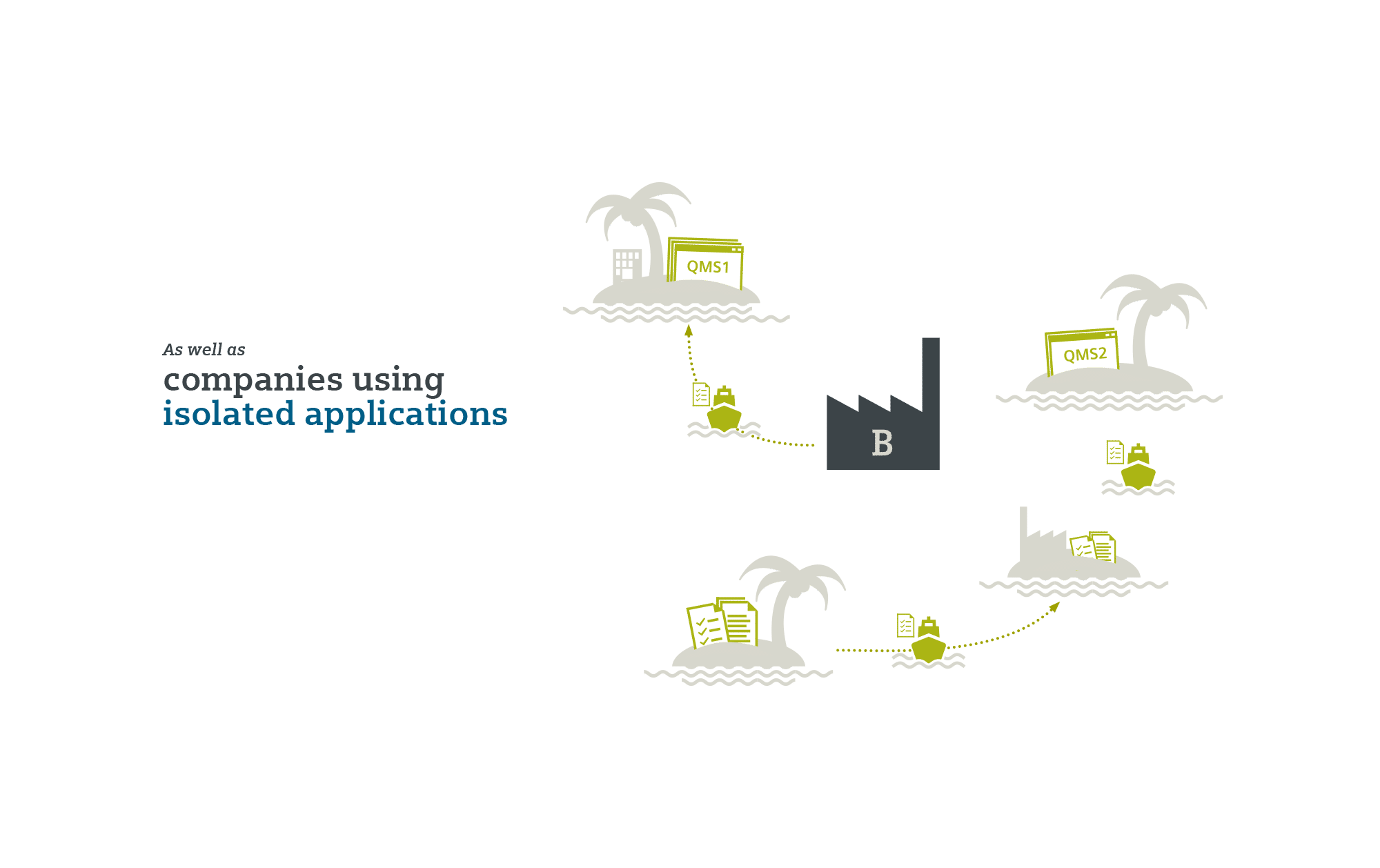 360VIER_Siemens_Case-Study_Slider-Illustration_0006 Siemens Industry Software GmbH